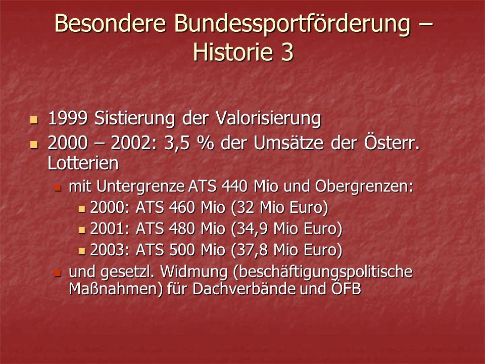 Besondere Bundessportförderung – Historie 3 1999 Sistierung der Valorisierung 1999 Sistierung der Valorisierung 2000 – 2002: 3,5 % der Umsätze der Österr.