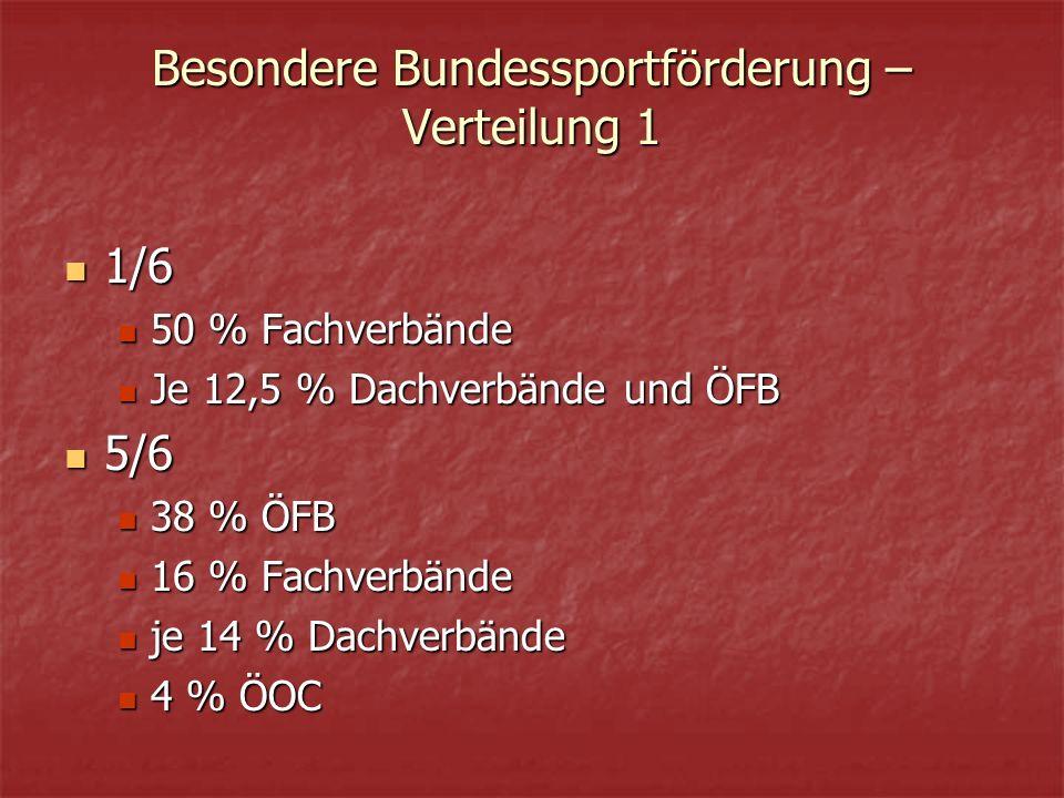 Besondere Bundessportförderung – Verteilung 1 1/6 1/6 50 % Fachverbände 50 % Fachverbände Je 12,5 % Dachverbände und ÖFB Je 12,5 % Dachverbände und ÖFB 5/6 5/6 38 % ÖFB 38 % ÖFB 16 % Fachverbände 16 % Fachverbände je 14 % Dachverbände je 14 % Dachverbände 4 % ÖOC 4 % ÖOC