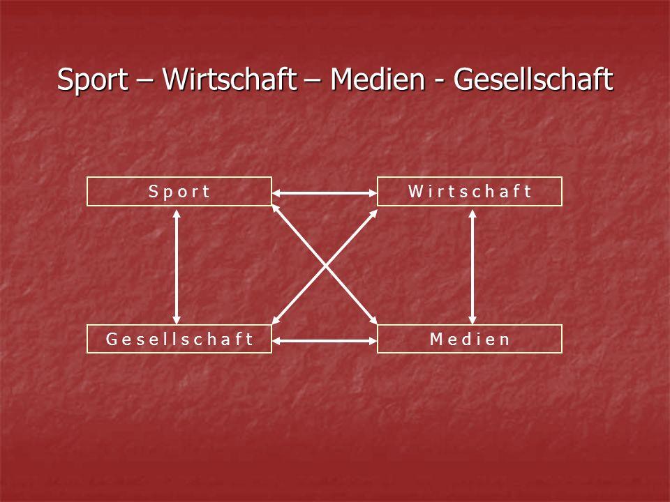 Sport – Wirtschaft – Medien - Gesellschaft W i r t s c h a f tS p o r t G e s e l l s c h a f tM e d i e n
