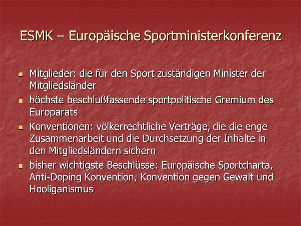 ESMK – Europäische Sportministerkonferenz Mitglieder: die für den Sport zuständigen Minister der Mitgliedsländer Mitglieder: die für den Sport zuständigen Minister der Mitgliedsländer höchste beschlußfassende sportpolitische Gremium des Europarats höchste beschlußfassende sportpolitische Gremium des Europarats Konventionen: völkerrechtliche Verträge, die die enge Zusammenarbeit und die Durchsetzung der Inhalte in den Mitgliedsländern sichern Konventionen: völkerrechtliche Verträge, die die enge Zusammenarbeit und die Durchsetzung der Inhalte in den Mitgliedsländern sichern bisher wichtigste Beschlüsse: Europäische Sportcharta, Anti-Doping Konvention, Konvention gegen Gewalt und Hooliganismus bisher wichtigste Beschlüsse: Europäische Sportcharta, Anti-Doping Konvention, Konvention gegen Gewalt und Hooliganismus