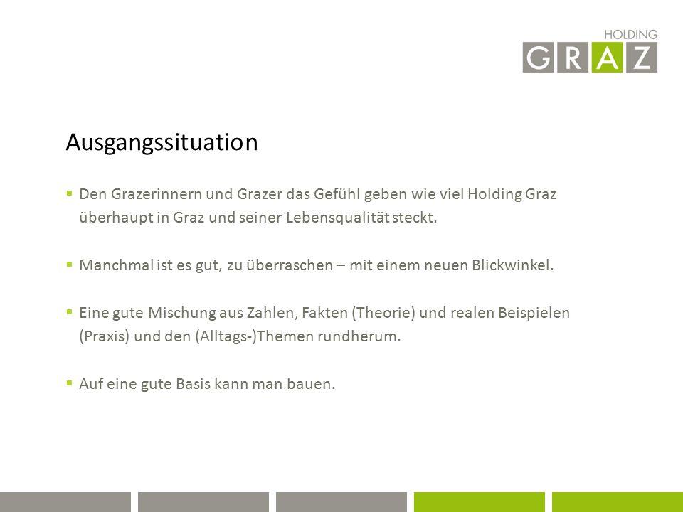 Ausgangssituation  Den Grazerinnern und Grazer das Gefühl geben wie viel Holding Graz überhaupt in Graz und seiner Lebensqualität steckt.  Manchmal