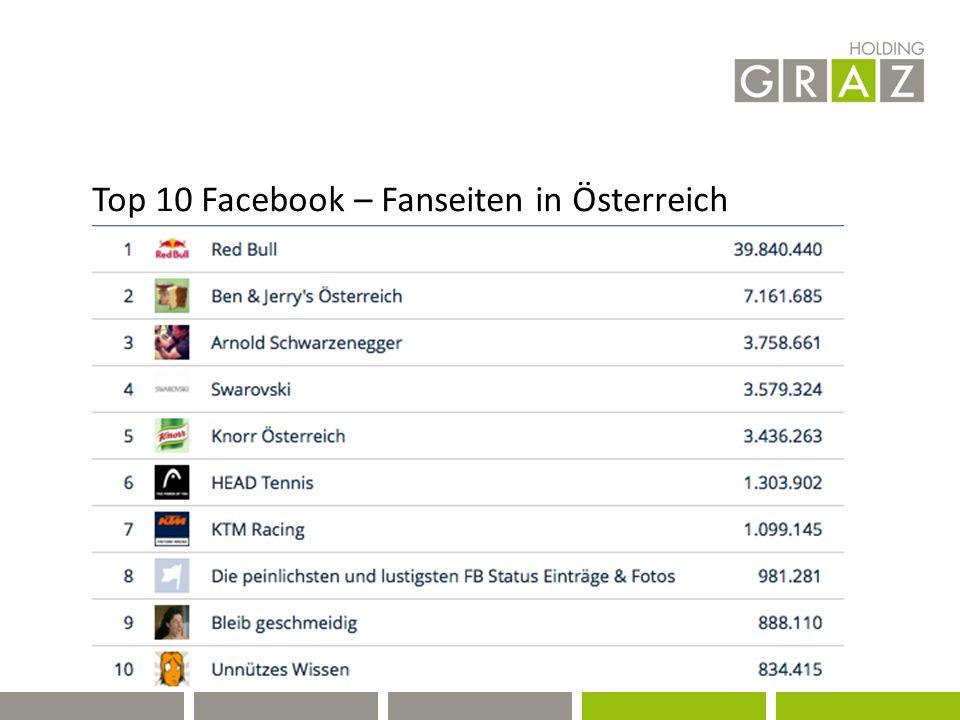 Top 10 Facebook – Fanseiten in Österreich