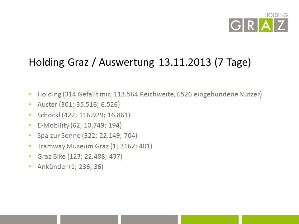 Holding Graz / Auswertung 13.11.2013 (7 Tage) Holding (314 Gefällt mir; 113.564 Reichweite, 6526 eingebundene Nutzer) Auster (301; 35.516; 6.526) Schö