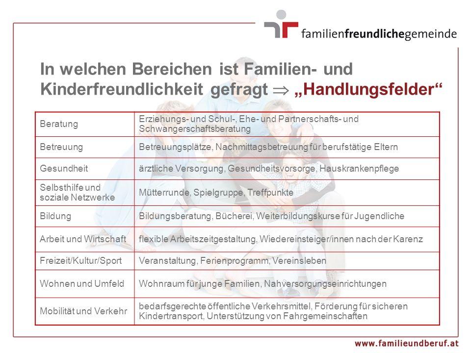 """In welchen Bereichen ist Familien- und Kinderfreundlichkeit gefragt  """"Handlungsfelder"""" Beratung Erziehungs- und Schul-, Ehe- und Partnerschafts- und"""