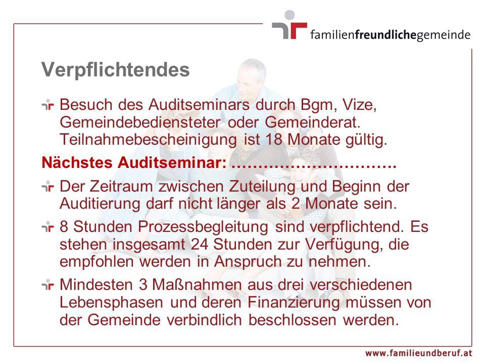 Verpflichtendes Besuch des Auditseminars durch Bgm, Vize, Gemeindebediensteter oder Gemeinderat. Teilnahmebescheinigung ist 18 Monate gültig. Nächstes