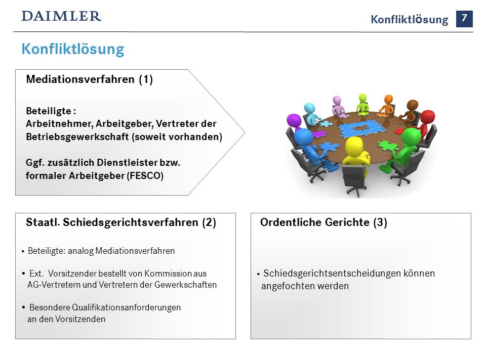 Beteiligte: analog Mediationsverfahren Ext.