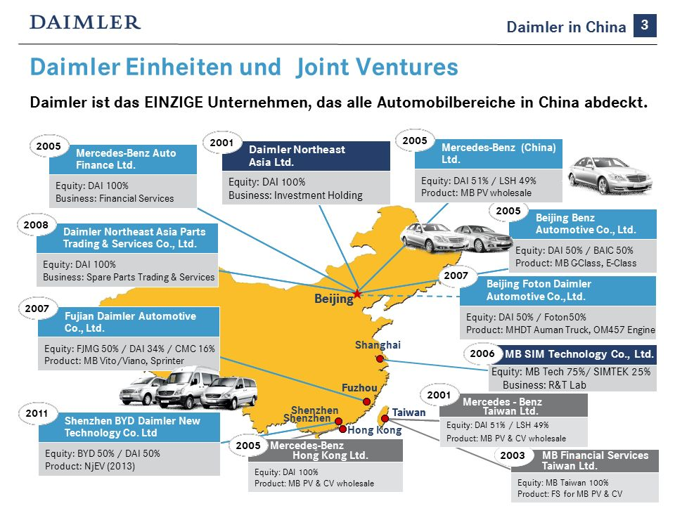 3 Daimler in China Beijing Taiwan Hong Kong Fuzhou Daimler Northeast Asia Parts Trading & Services Co., Ltd.