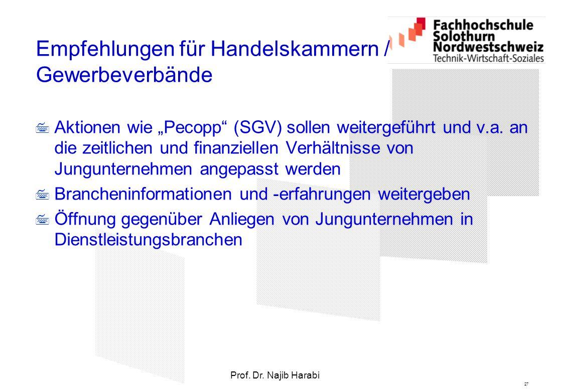 """27 Prof. Dr. Najib Harabi Empfehlungen für Handelskammern / Gewerbeverbände  Aktionen wie """"Pecopp"""" (SGV) sollen weitergeführt und v.a. an die zeitlic"""