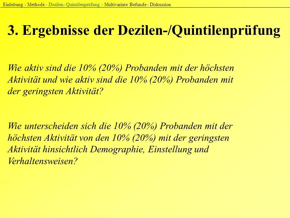 Einleitung - Methode - Dezilen-/Quintilenprüfung - Multivariate Befunde - Diskussion 3. Ergebnisse der Dezilen-/Quintilenprüfung Wie aktiv sind die 10