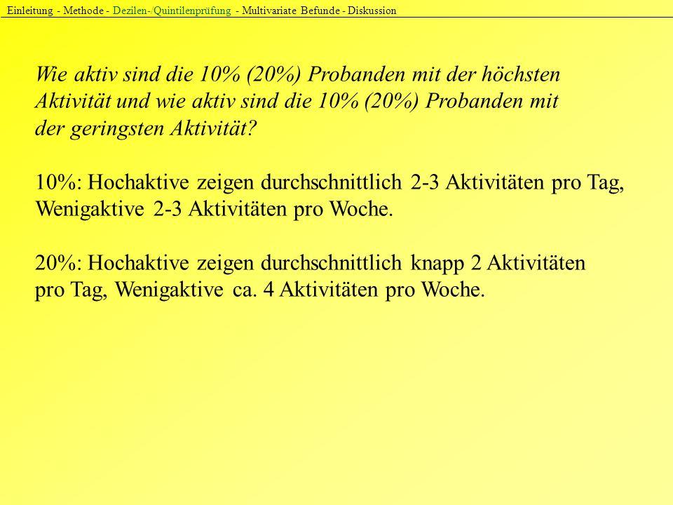 Einleitung - Methode - Dezilen-/Quintilenprüfung - Multivariate Befunde - Diskussion Wie aktiv sind die 10% (20%) Probanden mit der höchsten Aktivität und wie aktiv sind die 10% (20%) Probanden mit der geringsten Aktivität.