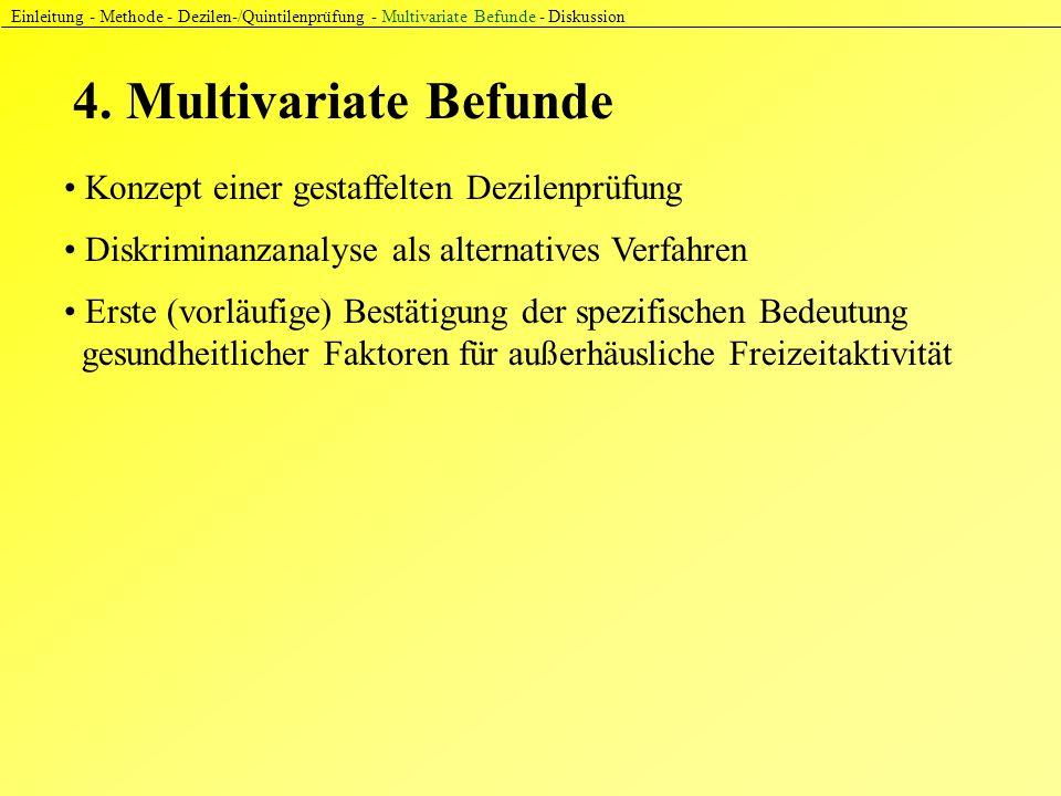 4. Multivariate Befunde Einleitung - Methode - Dezilen-/Quintilenprüfung - Multivariate Befunde - Diskussion Konzept einer gestaffelten Dezilenprüfung