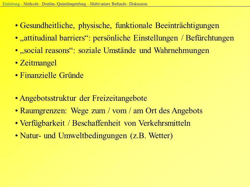 """Einleitung - Methode - Dezilen-/Quintilenprüfung - Multivariate Befunde - Diskussion Gesundheitliche, physische, funktionale Beeinträchtigungen """"attitudinal barriers : persönliche Einstellungen / Befürchtungen """"social reasons : soziale Umstände und Wahrnehmungen Zeitmangel Finanzielle Gründe Angebotsstruktur der Freizeitangebote Raumgrenzen: Wege zum / vom / am Ort des Angebots Verfügbarkeit / Beschaffenheit von Verkehrsmitteln Natur- und Umweltbedingungen (z.B."""