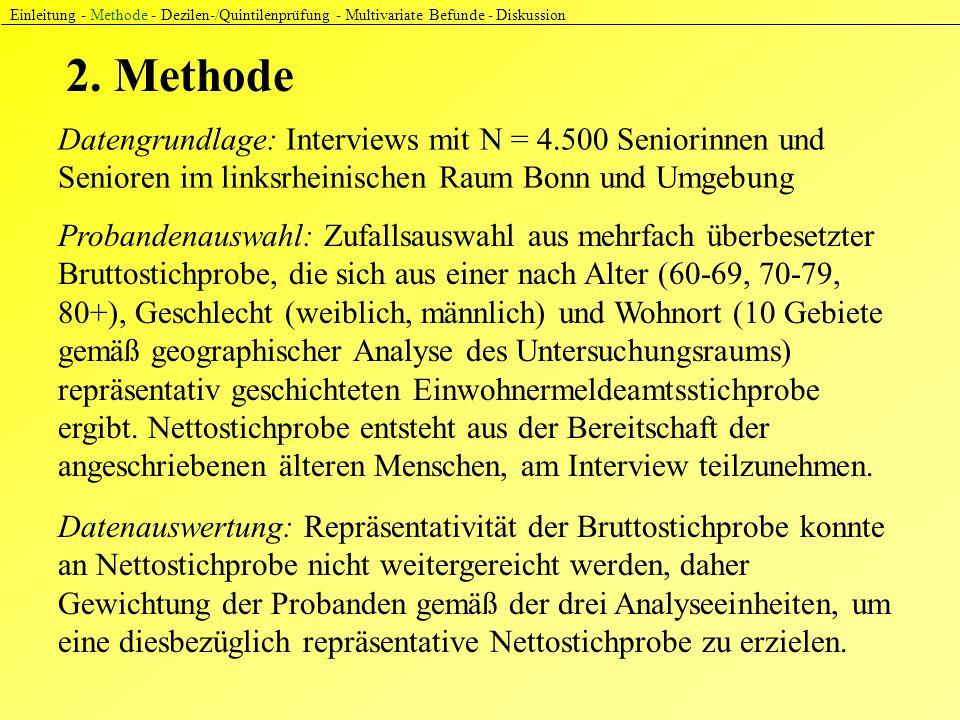 2. Methode Einleitung - Methode - Dezilen-/Quintilenprüfung - Multivariate Befunde - Diskussion Datengrundlage: Interviews mit N = 4.500 Seniorinnen u