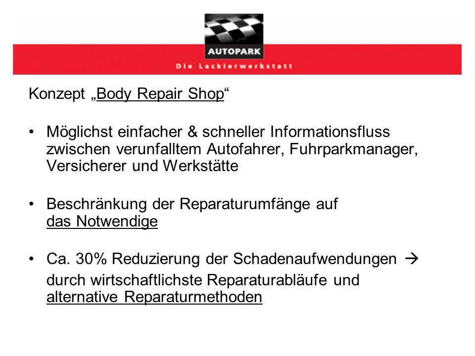 """Konzept """"Body Repair Shop Möglichst einfacher & schneller Informationsfluss zwischen verunfalltem Autofahrer, Fuhrparkmanager, Versicherer und Werkstätte Beschränkung der Reparaturumfänge auf das Notwendige Ca."""