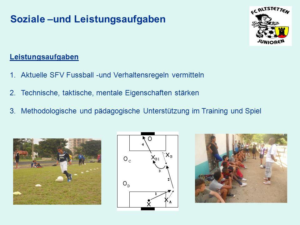 Soziale –und Leistungsaufgaben Leistungsaufgaben 1.Aktuelle SFV Fussball -und Verhaltensregeln vermitteln 2.Technische, taktische, mentale Eigenschaften stärken 3.Methodologische und pädagogische Unterstützung im Training und Spiel