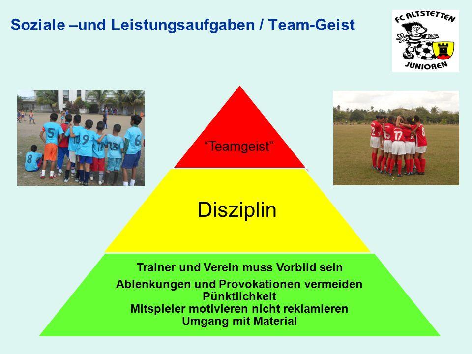 Soziale –und Leistungsaufgaben / Team-Geist Teamgeist Disziplin Trainer und Verein muss Vorbild sein Ablenkungen und Provokationen vermeiden Pünktlichkeit Mitspieler motivieren nicht reklamieren Umgang mit Material