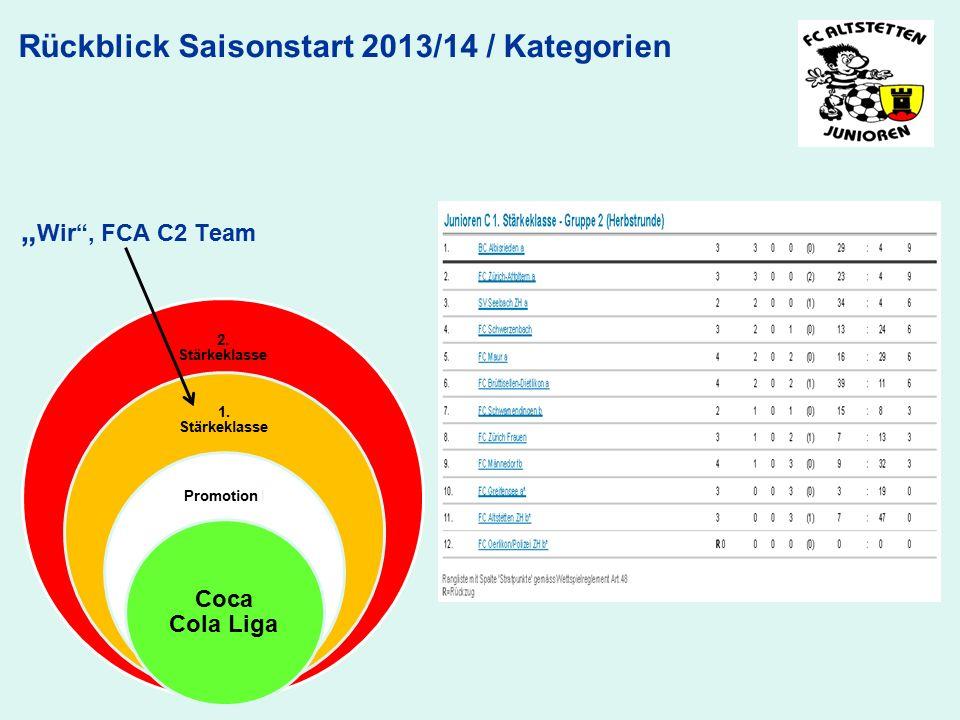 "Rückblick Saisonstart 2013/14 / Kategorien 2. Stärkeklasse 1. Stärkeklasse Promotion l Coca Cola Liga "" Wir"", FCA C2 Team"