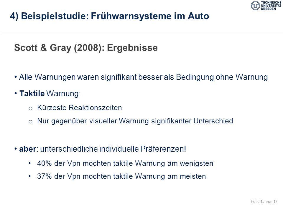 Folie 15 von 17 Scott & Gray (2008): Ergebnisse 4) Beispielstudie: Frühwarnsysteme im Auto Alle Warnungen waren signifikant besser als Bedingung ohne Warnung Taktile Warnung: o Kürzeste Reaktionszeiten o Nur gegenüber visueller Warnung signifikanter Unterschied aber: unterschiedliche individuelle Präferenzen.