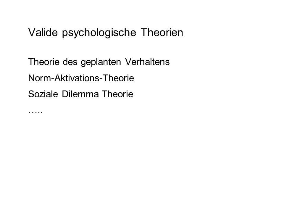 Theorie des geplanten Verhaltens Norm-Aktivations-Theorie Soziale Dilemma Theorie ….. Valide psychologische Theorien