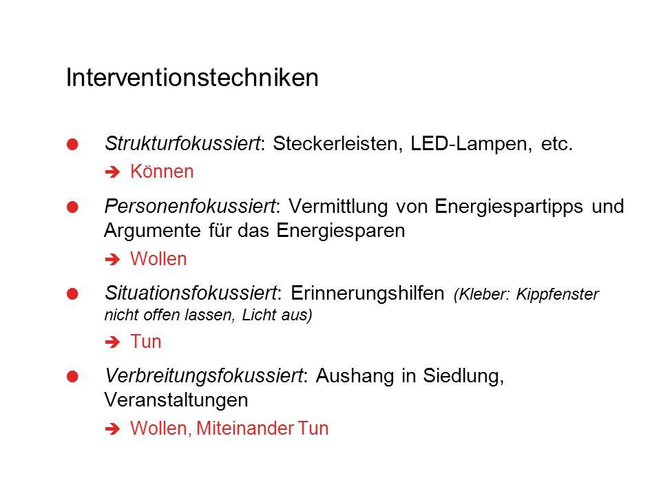 Interventionstechniken  Strukturfokussiert: Steckerleisten, LED-Lampen, etc.  Können  Personenfokussiert: Vermittlung von Energiespartipps und Argu