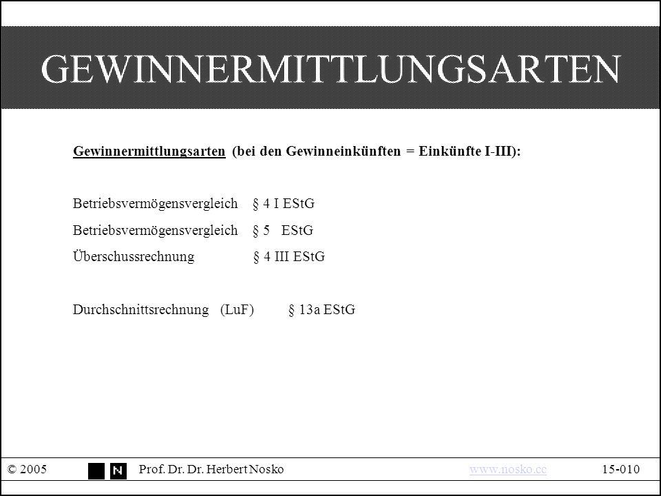 EINKÜNFTE AUS GEWERBEBETRIEB 1 © 2005Prof.Dr. Dr.