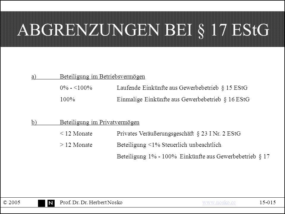 ABGRENZUNGEN BEI § 17 EStG © 2005Prof. Dr. Dr.