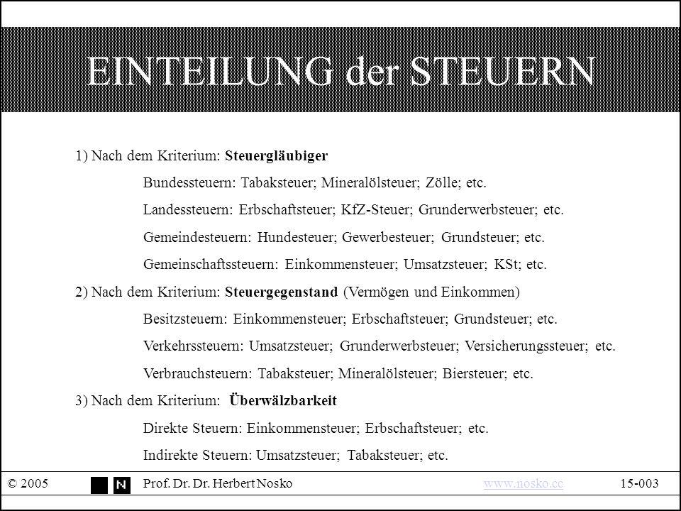 EINTEILUNG der STEUERN © 2005Prof. Dr. Dr.