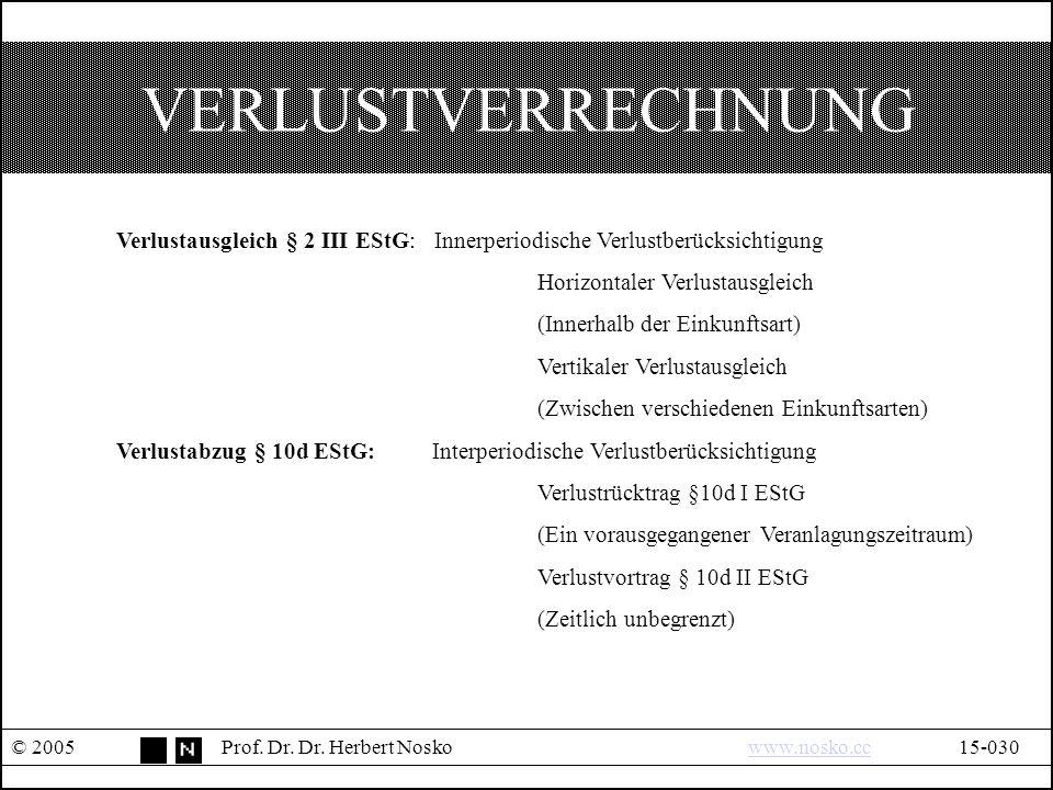 VERLUSTVERRECHNUNG © 2005Prof.Dr. Dr.