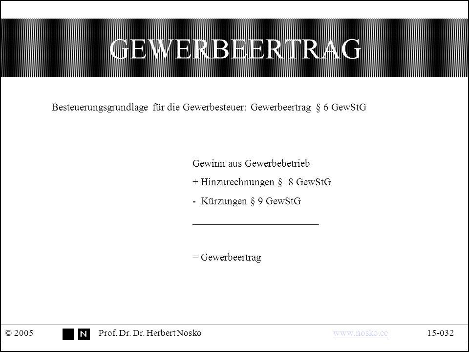 GEWERBEERTRAG © 2005Prof.Dr. Dr.