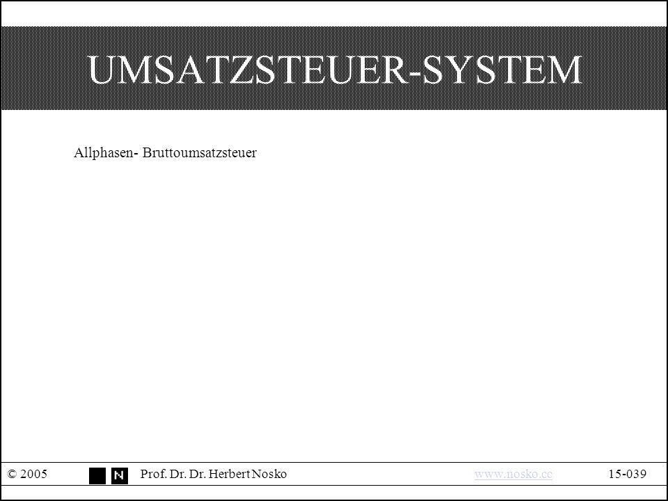UMSATZSTEUER-SYSTEM © 2005Prof.Dr. Dr.