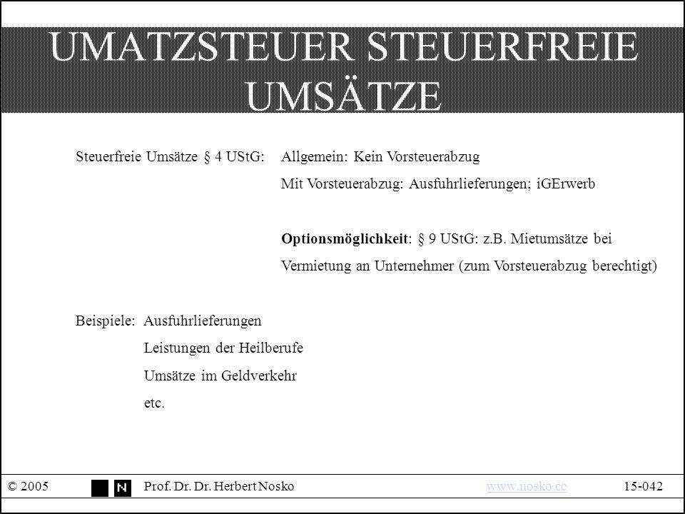 UMATZSTEUER STEUERFREIE UMSÄTZE © 2005Prof. Dr. Dr.