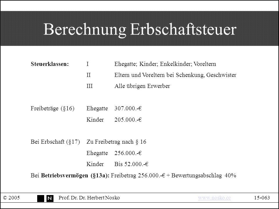 Berechnung Erbschaftsteuer © 2005Prof.Dr. Dr.