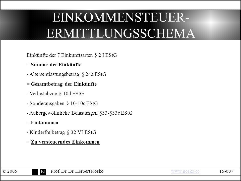 EINKOMMENSTEUER- ERMITTLUNGSSCHEMA © 2005Prof. Dr.