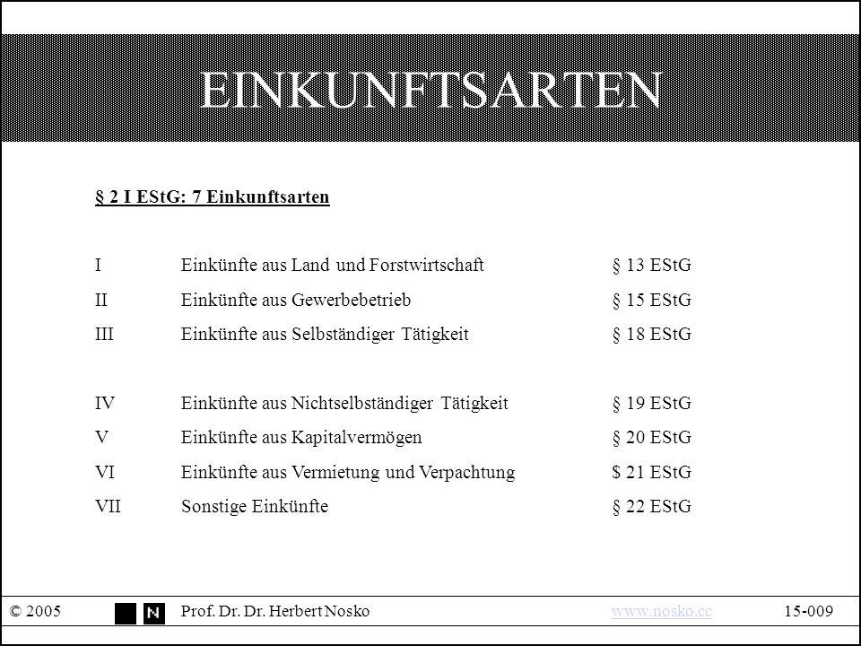 EINKUNFTSARTEN © 2005Prof. Dr. Dr.