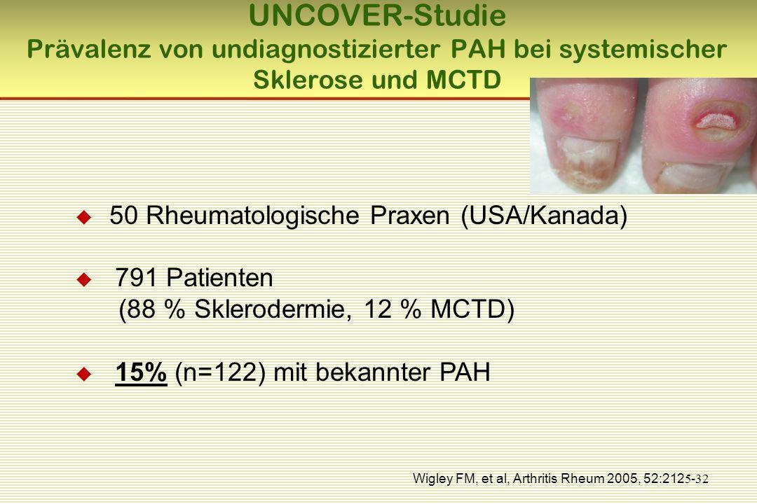 UNCOVER-Studie Prävalenz von undiagnostizierter PAH bei systemischer Sklerose und MCTD  50 Rheumatologische Praxen (USA/Kanada)  791 Patienten (88 % Sklerodermie, 12 % MCTD)  15% (n=122) mit bekannter PAH Wigley FM, et al, Arthritis Rheum 2005, 52:212 5-32