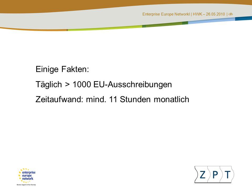 Enterprise Europe NetworkI | HWK – 26.05.2010 | ‹#› Einige Fakten: Täglich > 1000 EU-Ausschreibungen Zeitaufwand: mind.