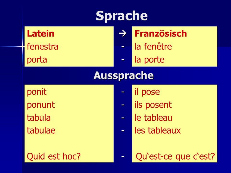 Sprache Latein fenestra porta-- Französisch la fenêtre la porte Aussprache ponit ponunt tabula tabulae Quid est hoc ----- il pose ils posent le tableau les tableaux Qu'est-ce que c'est