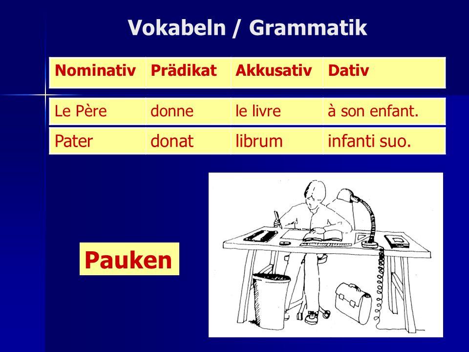 Vokabeln / Grammatik Le Pèredonnele livreà son enfant.
