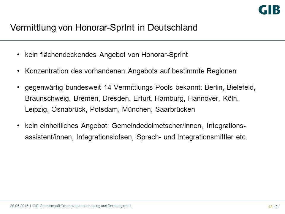 28.05.2016 l GIB Gesellschaft für Innovationsforschung und Beratung mbH 12 l 21 Vermittlung von Honorar-SprInt in Deutschland kein flächendeckendes An