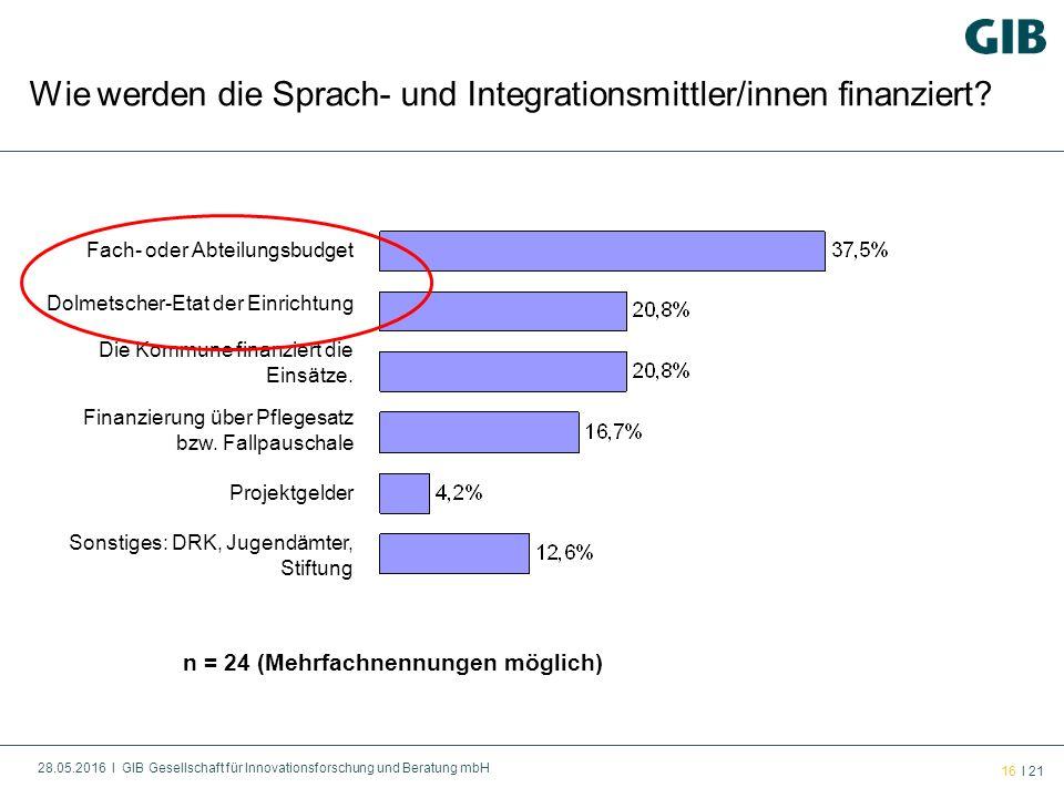 28.05.2016 l GIB Gesellschaft für Innovationsforschung und Beratung mbH 16 l 21 Wie werden die Sprach- und Integrationsmittler/innen finanziert? n = 2