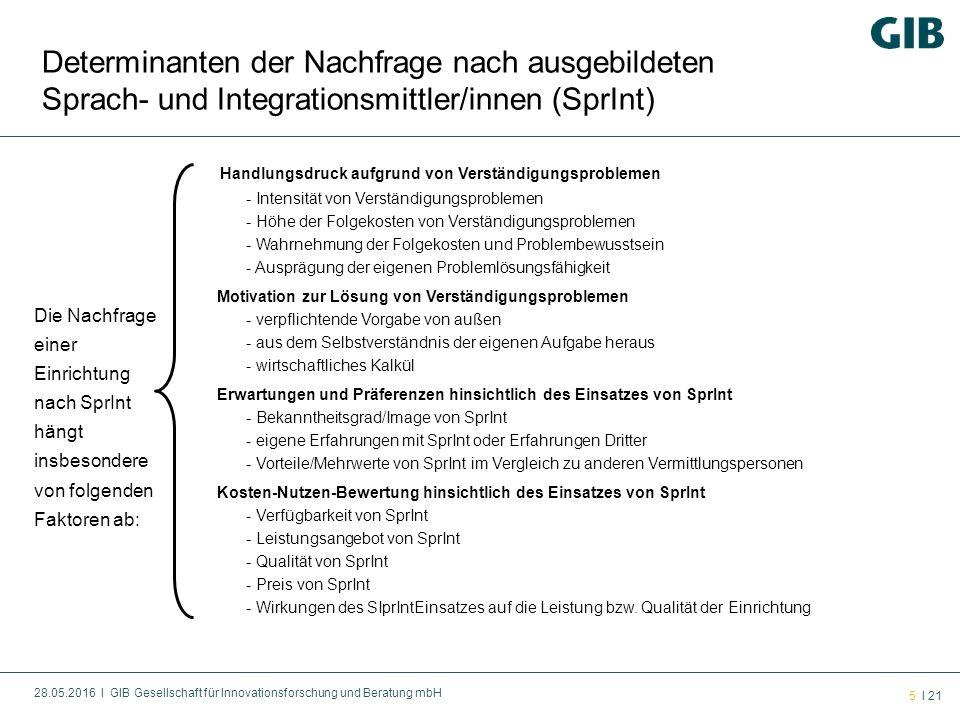 28.05.2016 l GIB Gesellschaft für Innovationsforschung und Beratung mbH 16 l 21 Wie werden die Sprach- und Integrationsmittler/innen finanziert.