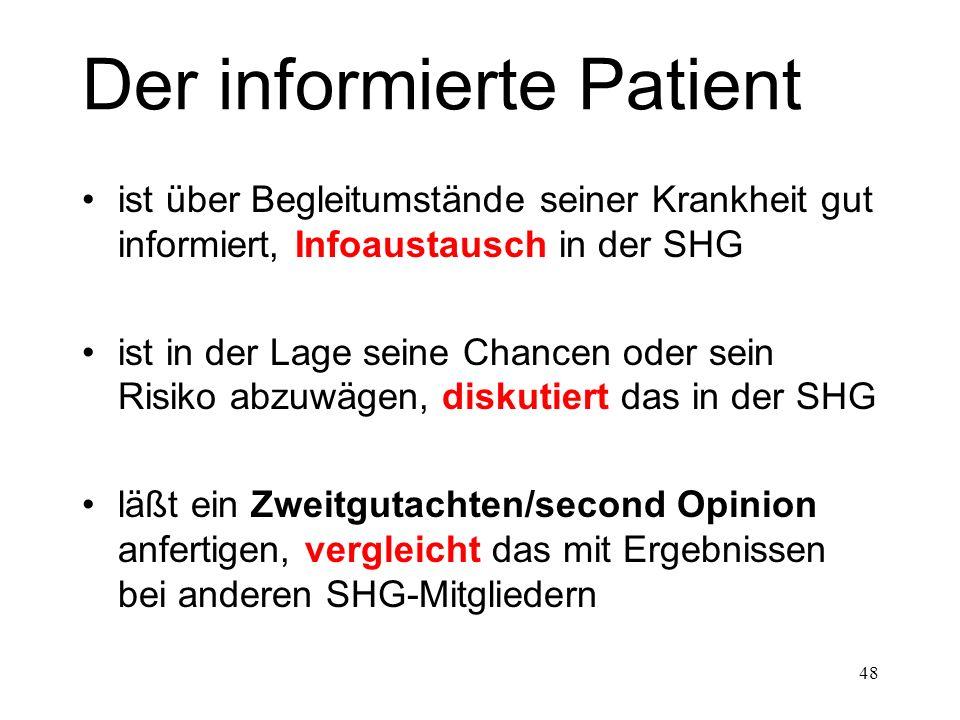 48 Der informierte Patient ist über Begleitumstände seiner Krankheit gut informiert, Infoaustausch in der SHG ist in der Lage seine Chancen oder sein Risiko abzuwägen, diskutiert das in der SHG läßt ein Zweitgutachten/second Opinion anfertigen, vergleicht das mit Ergebnissen bei anderen SHG-Mitgliedern