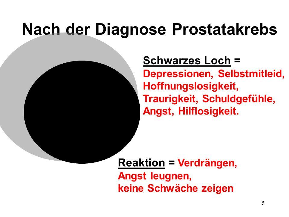 6 Prostatakrebs im Kopf .Prostatakrebs - Angstkrankheit Nr.