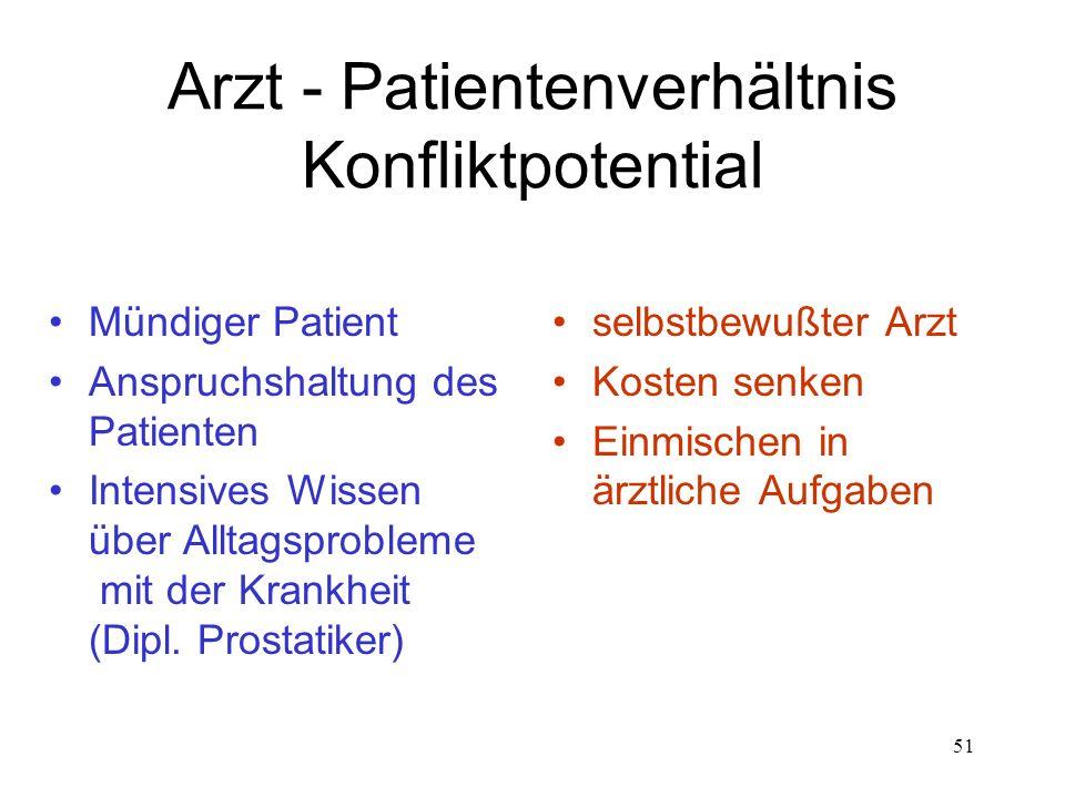 51 Arzt - Patientenverhältnis Konfliktpotential Mündiger Patient Anspruchshaltung des Patienten Intensives Wissen über Alltagsprobleme mit der Krankheit (Dipl.