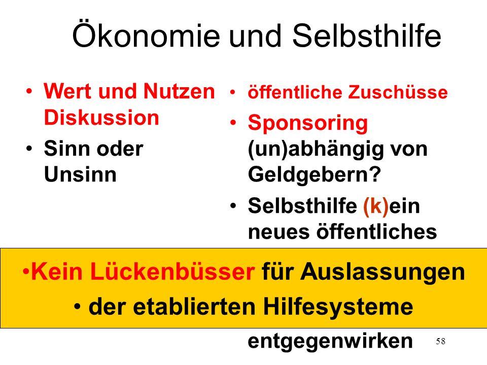 58 Ökonomie und Selbsthilfe Wert und Nutzen Diskussion Sinn oder Unsinn öffentliche Zuschüsse Sponsoring (un)abhängig von Geldgebern.