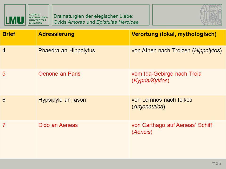 Dramaturgien der elegischen Liebe: Ovids Amores und Epistulae Heroicae # 35 BriefAdressierungVerortung (lokal, mythologisch) 4Phaedra an Hippolytusvon Athen nach Troizen (Hippolytos) 5Oenone an Parisvom Ida-Gebirge nach Troia (Kypria/Kyklos) 6Hypsipyle an Iasonvon Lemnos nach Iolkos (Argonautica) 7Dido an Aeneasvon Carthago auf Aeneas' Schiff (Aeneis)