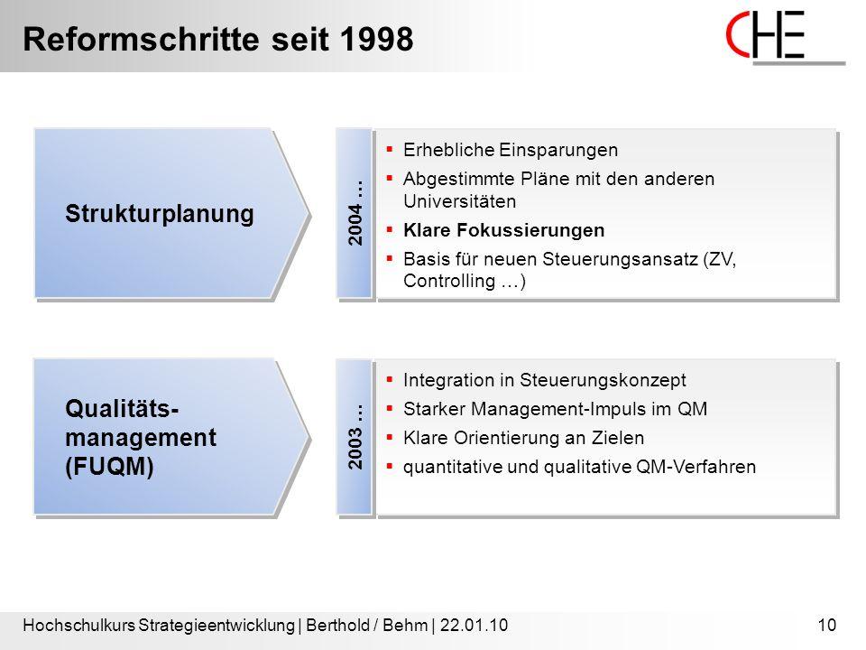 Reformschritte seit 1998 Hochschulkurs Strategieentwicklung | Berthold / Behm | 22.01.1010  Erhebliche Einsparungen  Abgestimmte Pläne mit den ander