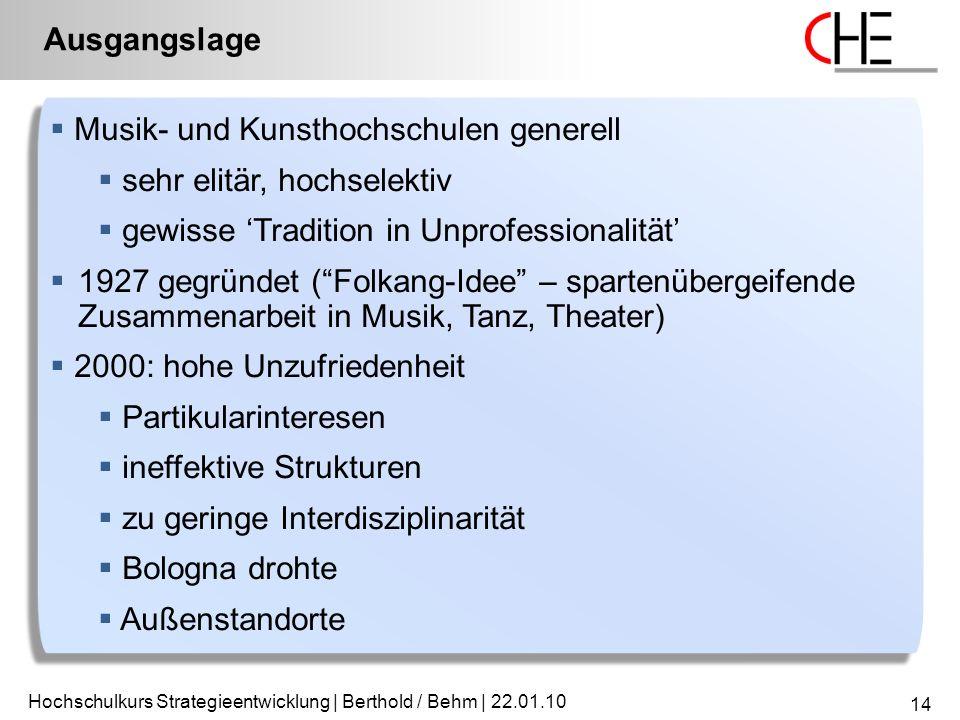 Ausgangslage Hochschulkurs Strategieentwicklung | Berthold / Behm | 22.01.10 Beispiel 3: Folkwang Hochschule Essen 14  Musik- und Kunsthochschulen ge