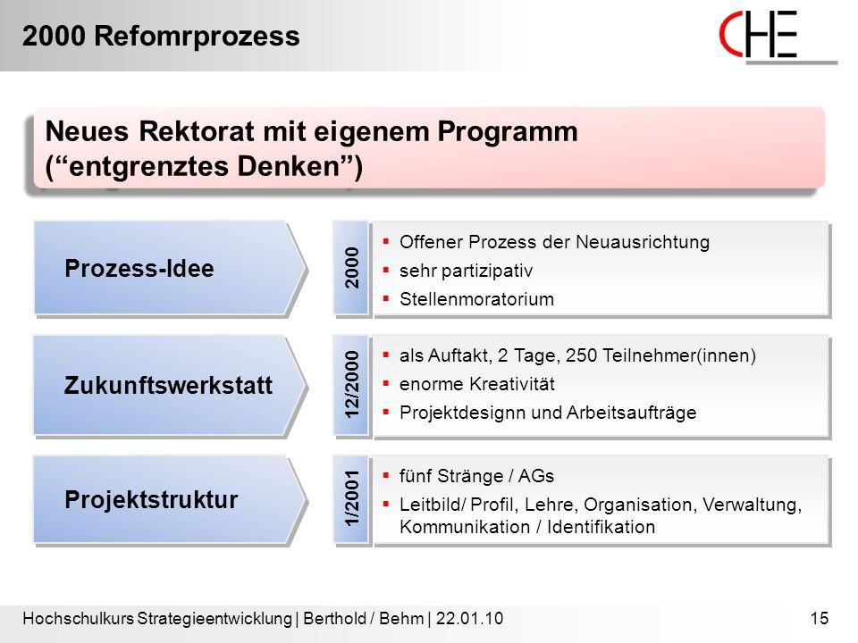 2000 Refomrprozess Hochschulkurs Strategieentwicklung | Berthold / Behm | 22.01.1015  Offener Prozess der Neuausrichtung  sehr partizipativ  Stelle