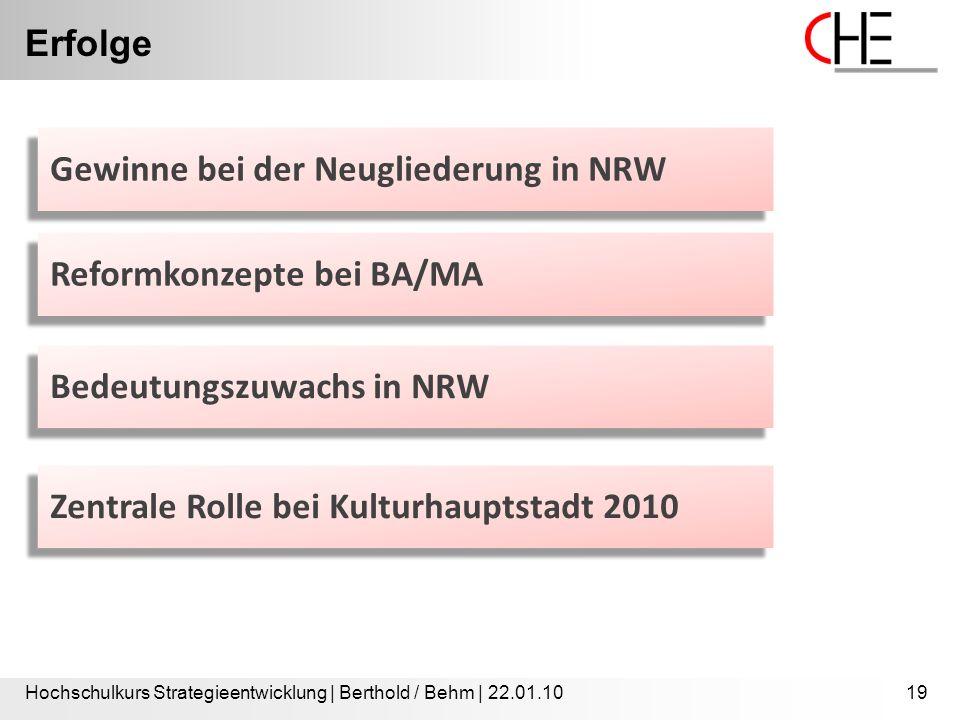 Erfolge Hochschulkurs Strategieentwicklung | Berthold / Behm | 22.01.1019 Gewinne bei der Neugliederung in NRW Reformkonzepte bei BA/MA Bedeutungszuwachs in NRW Zentrale Rolle bei Kulturhauptstadt 2010